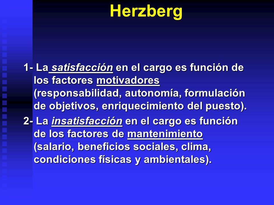 Herzberg 1- La satisfacción en el cargo es función de los factores motivadores (responsabilidad, autonomía, formulación de objetivos, enriquecimiento del puesto).