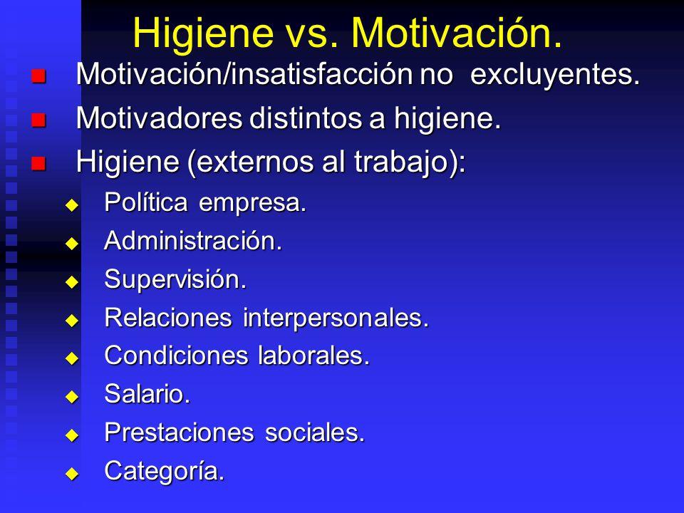 Higiene vs.Motivación. Motivación/insatisfacción no excluyentes.
