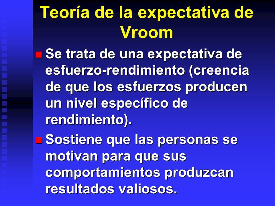 Teoría de la expectativa de Vroom Se trata de una expectativa de esfuerzo-rendimiento (creencia de que los esfuerzos producen un nivel específico de rendimiento).