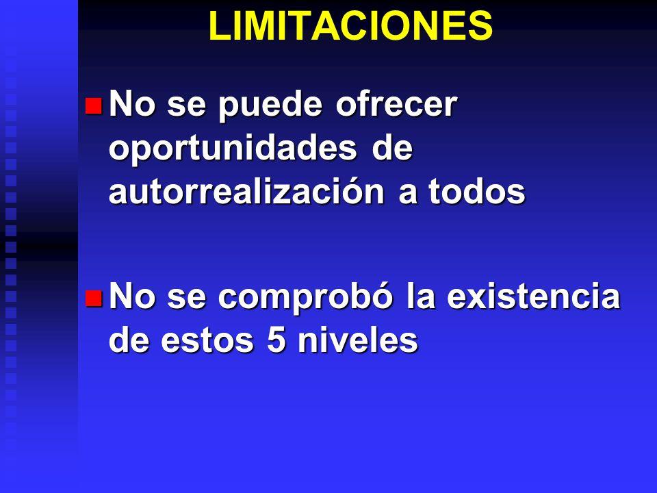 LIMITACIONES No se puede ofrecer oportunidades de autorrealización a todos No se puede ofrecer oportunidades de autorrealización a todos No se comprobó la existencia de estos 5 niveles No se comprobó la existencia de estos 5 niveles