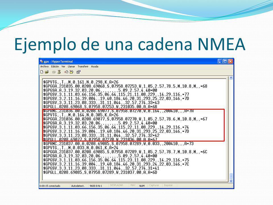 Ejemplo de una cadena NMEA