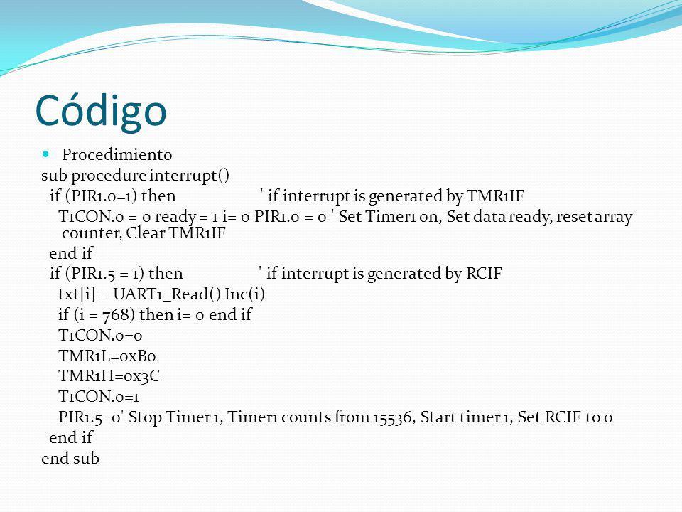 Código Procedimiento sub procedure interrupt() if (PIR1.0=1) then ' if interrupt is generated by TMR1IF T1CON.0 = 0 ready = 1 i= 0 PIR1.0 = 0 ' Set Ti