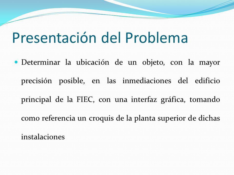 Presentación del Problema Determinar la ubicación de un objeto, con la mayor precisión posible, en las inmediaciones del edificio principal de la FIEC