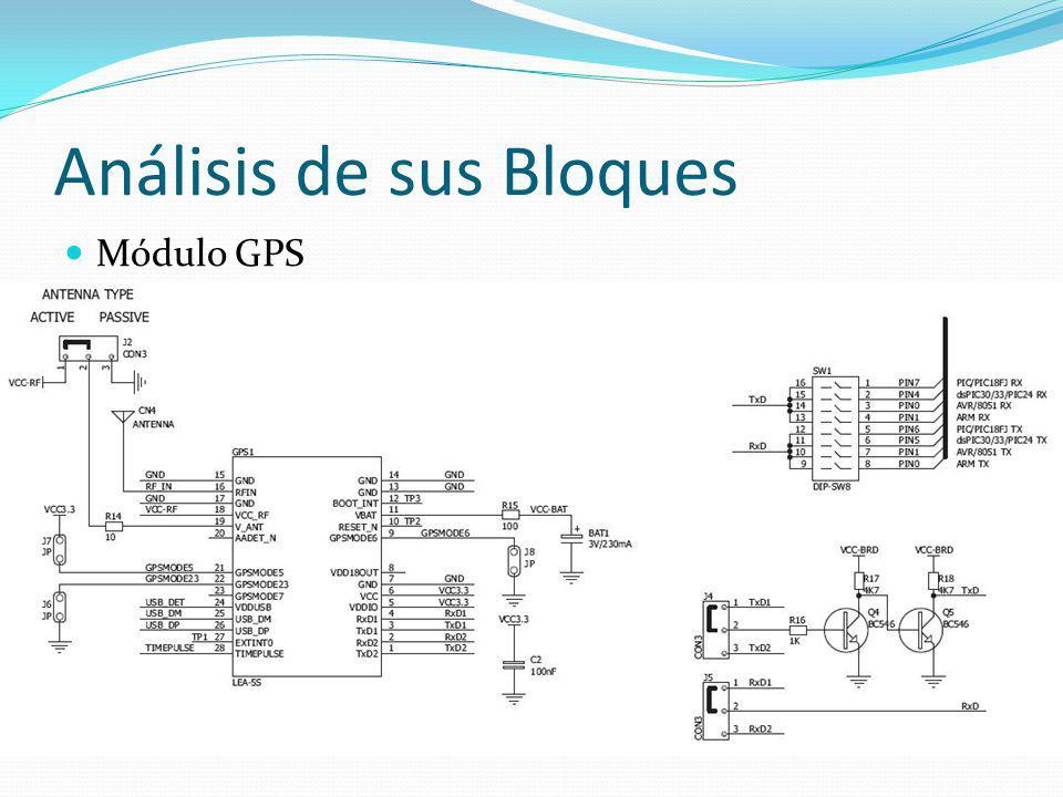 Análisis de sus Bloques Módulo GPS