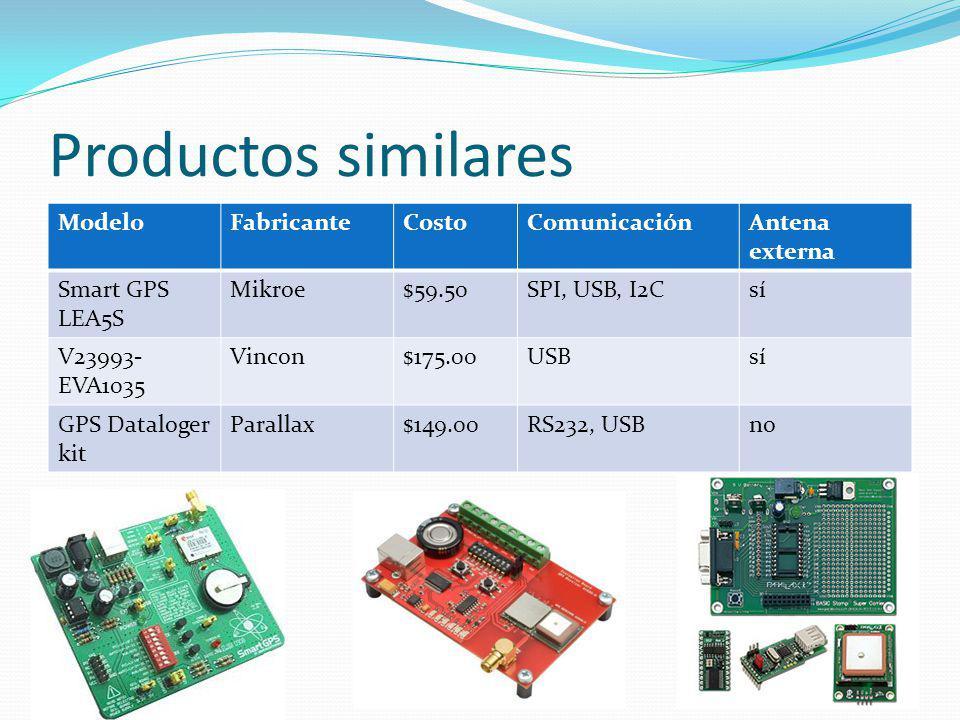 Productos similares ModeloFabricanteCostoComunicaciónAntena externa Smart GPS LEA5S Mikroe$59.50SPI, USB, I2Csí V23993- EVA1035 Vincon$175.00USBsí GPS