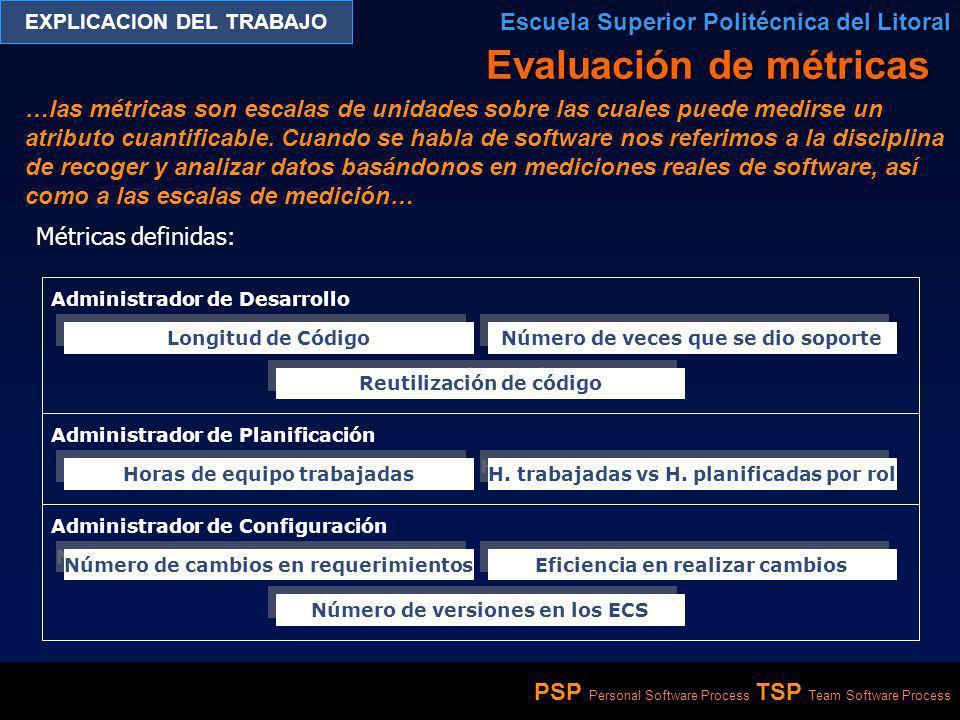 PSP Personal Software Process TSP Team Software Process EXPLICACION DEL TRABAJO Escuela Superior Politécnica del Litoral Evaluación de métricas …las m
