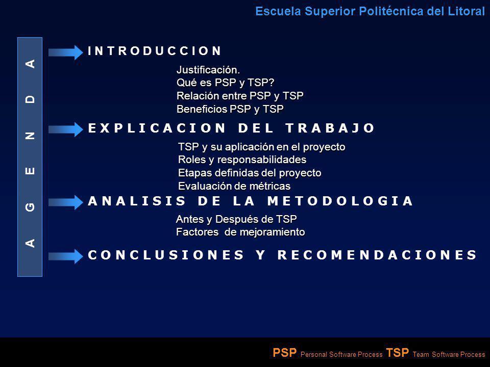 PSP Personal Software Process TSP Team Software Process Escuela Superior Politécnica del Litoral A G E N D A I N T R O D U C C I O N E X P L I C A C I