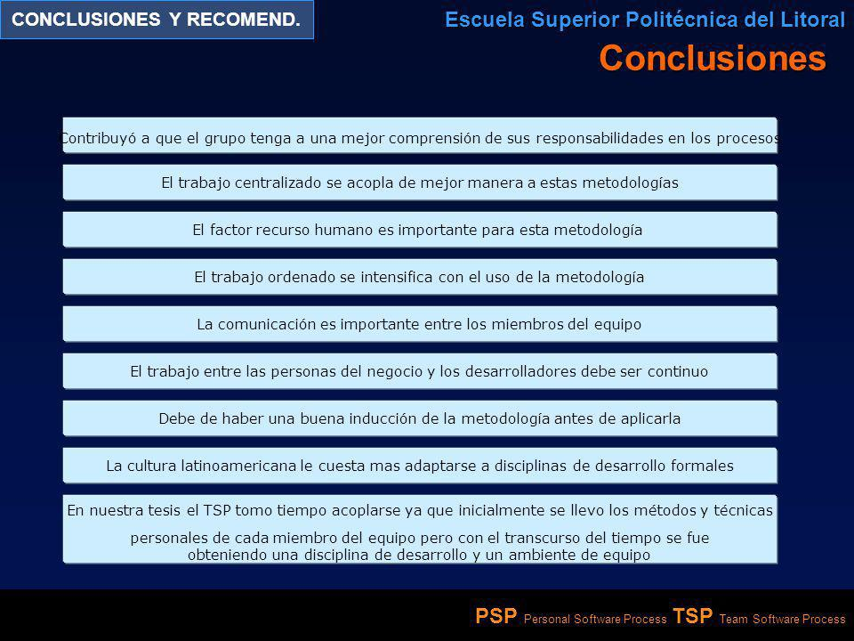 PSP Personal Software Process TSP Team Software Process CONCLUSIONES Y RECOMEND.