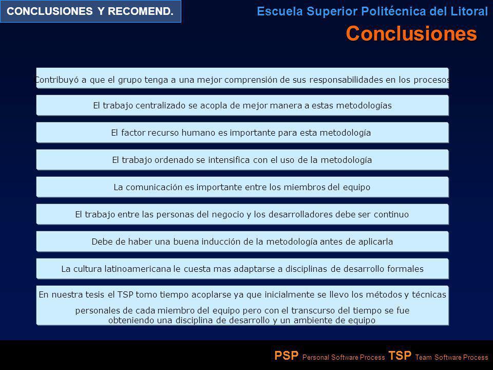 PSP Personal Software Process TSP Team Software Process CONCLUSIONES Y RECOMEND. Escuela Superior Politécnica del Litoral Conclusiones Contribuyó a qu