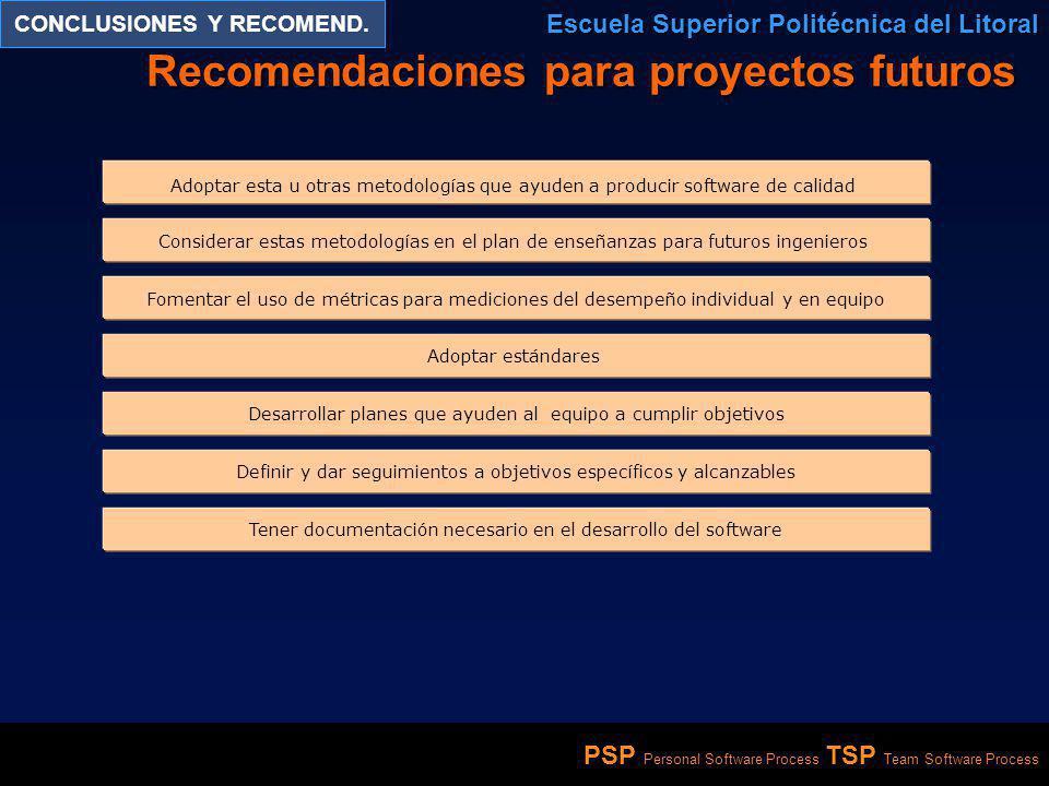 PSP Personal Software Process TSP Team Software Process CONCLUSIONES Y RECOMEND. Escuela Superior Politécnica del Litoral Recomendaciones para proyect