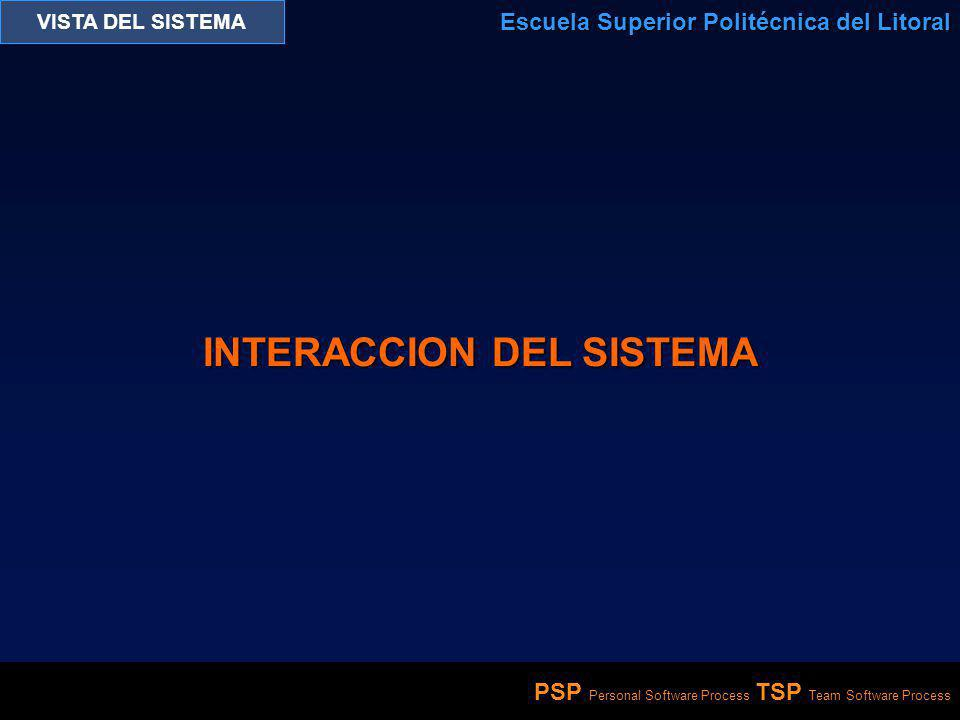 PSP Personal Software Process TSP Team Software Process VISTA DEL SISTEMA Escuela Superior Politécnica del Litoral INTERACCION DEL SISTEMA