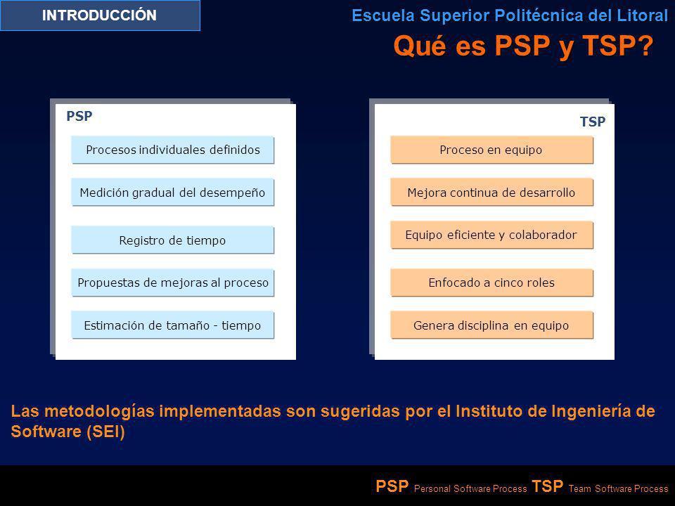 PSP Personal Software Process TSP Team Software Process INTRODUCCIÓN Escuela Superior Politécnica del Litoral Qué es PSP y TSP? Procesos individuales