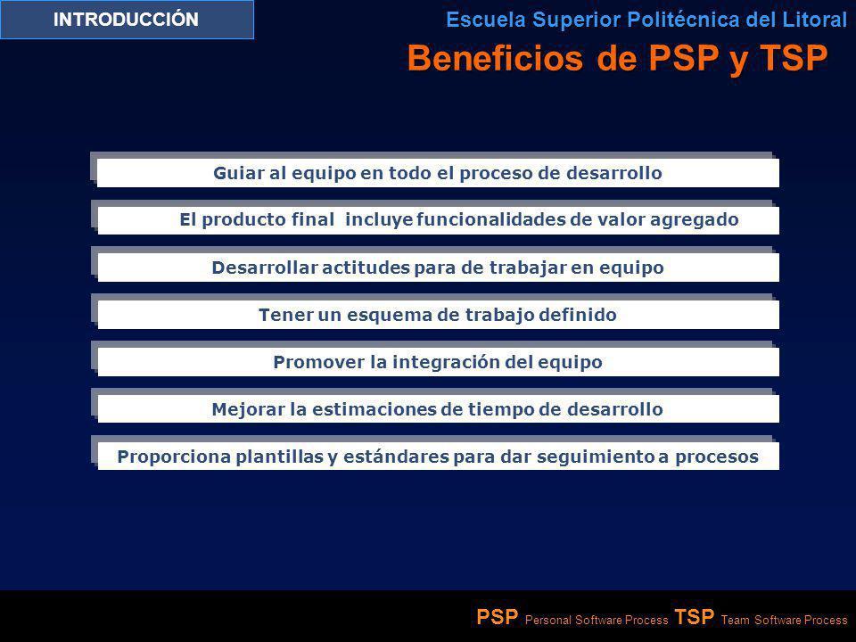 PSP Personal Software Process TSP Team Software Process INTRODUCCIÓN Escuela Superior Politécnica del Litoral Beneficios de PSP y TSP Guiar al equipo