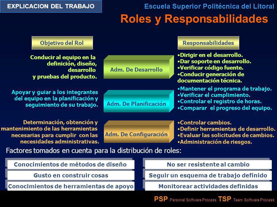 PSP Personal Software Process TSP Team Software Process EXPLICACION DEL TRABAJO Escuela Superior Politécnica del Litoral Roles y Responsabilidades Con