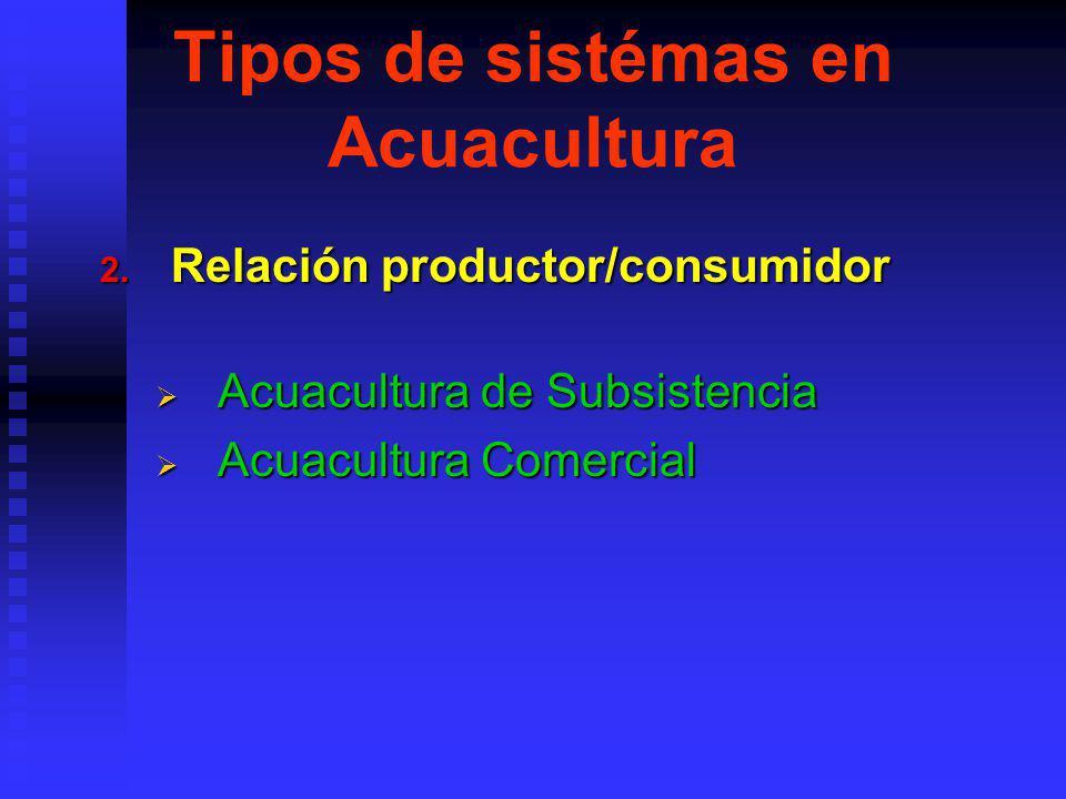 Tipos de sistémas en Acuacultura 1. Salinidad del agua de cultivo Acuacultura de agua dulce Acuacultura de agua dulce Acuaculture Salobre Acuaculture