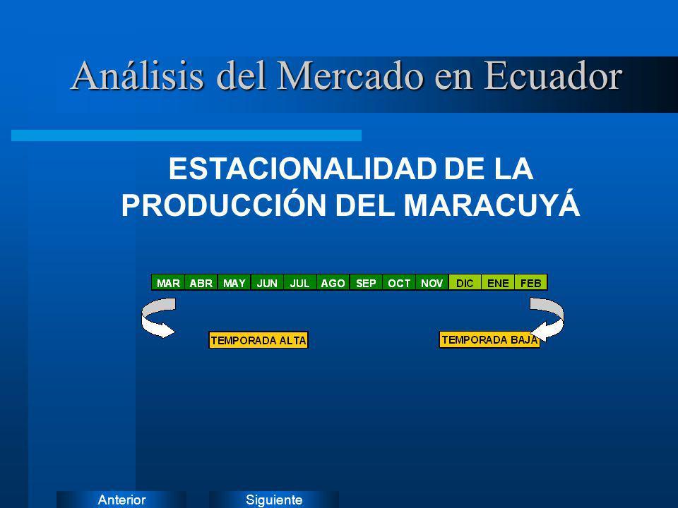 SiguienteAnterior Análisis del Mercado en Ecuador ESTACIONALIDAD DE LA PRODUCCIÓN DEL MARACUYÁ