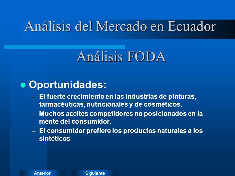 SiguienteAnterior Oportunidades: –El fuerte crecimiento en las industrias de pinturas, farmacéuticas, nutricionales y de cosméticos. –Muchos aceites c