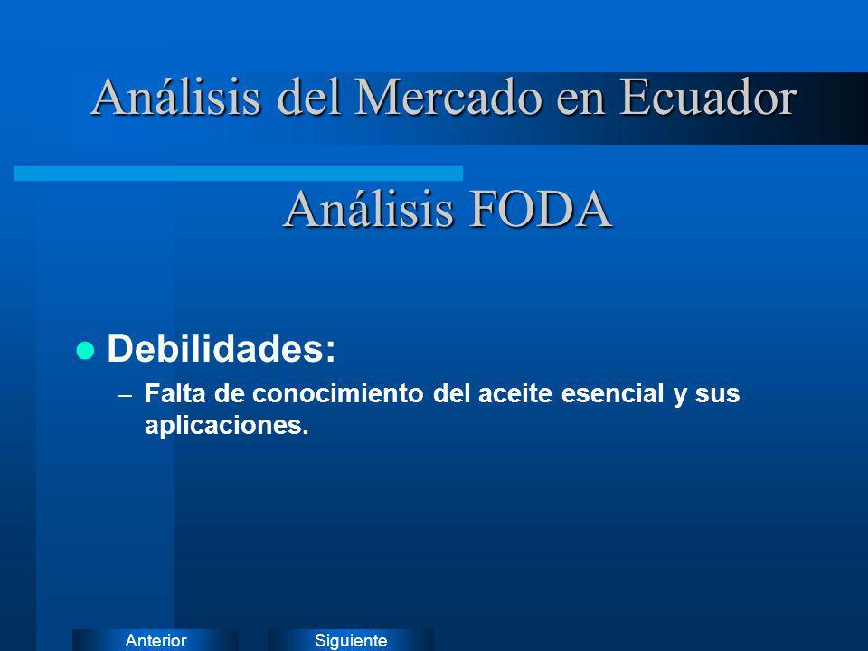SiguienteAnterior Debilidades: –Falta de conocimiento del aceite esencial y sus aplicaciones. Análisis del Mercado en Ecuador Análisis FODA