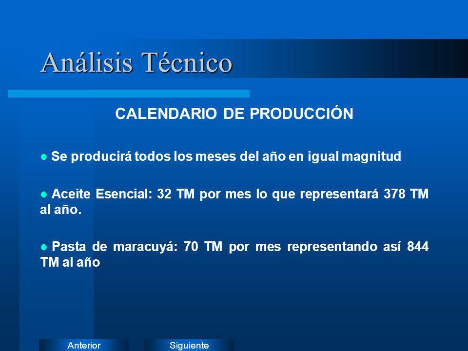 SiguienteAnterior CALENDARIO DE PRODUCCIÓN Se producirá todos los meses del año en igual magnitud Aceite Esencial: 32 TM por mes lo que representará 3
