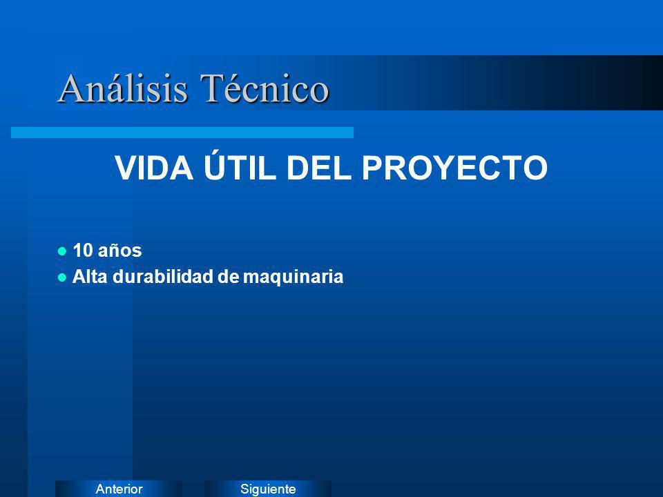 SiguienteAnterior VIDA ÚTIL DEL PROYECTO 10 años Alta durabilidad de maquinaria Análisis Técnico