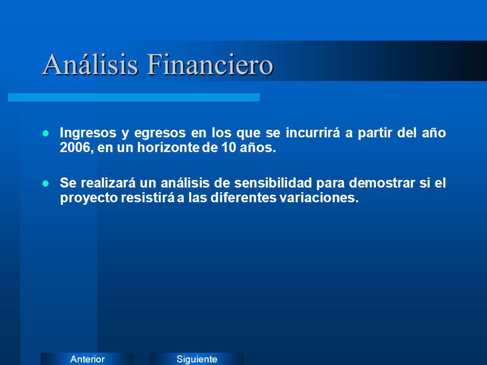 SiguienteAnterior Análisis Financiero Ingresos y egresos en los que se incurrirá a partir del año 2006, en un horizonte de 10 años. Se realizará un an