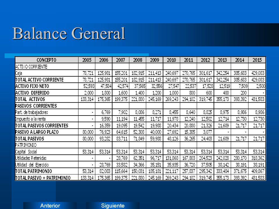 SiguienteAnterior Balance General