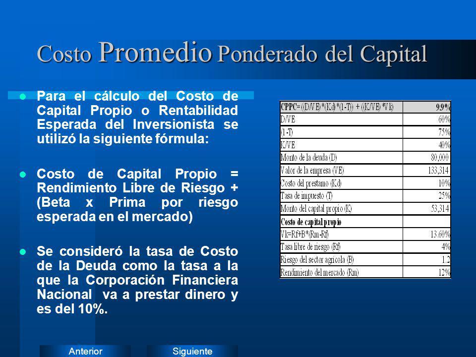 SiguienteAnterior Para el cálculo del Costo de Capital Propio o Rentabilidad Esperada del Inversionista se utilizó la siguiente fórmula: Costo de Capi