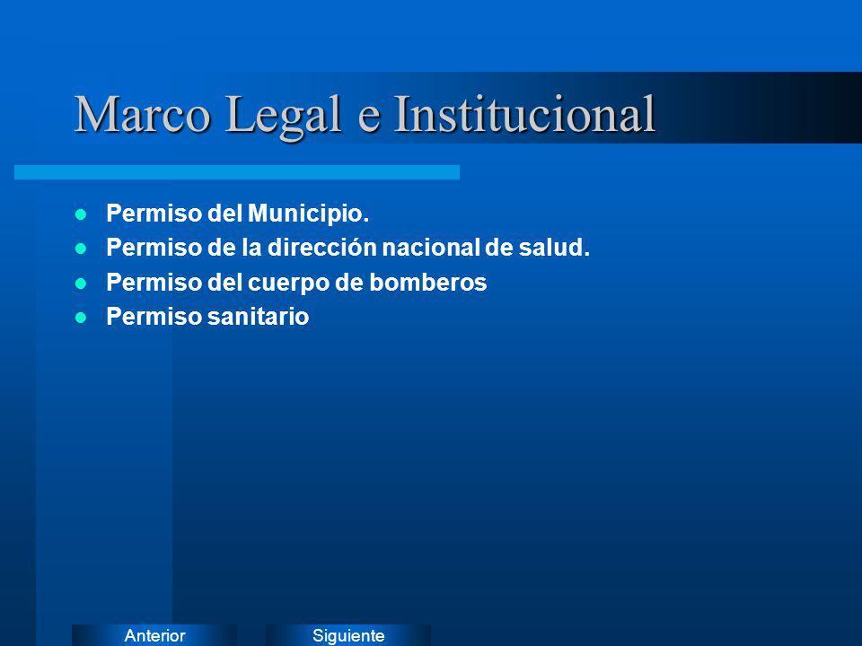 SiguienteAnterior Marco Legal e Institucional Permiso del Municipio. Permiso de la dirección nacional de salud. Permiso del cuerpo de bomberos Permiso
