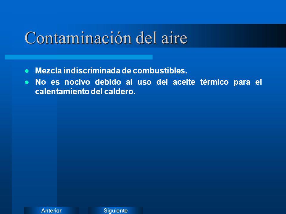 SiguienteAnterior Contaminación del aire Mezcla indiscriminada de combustibles. No es nocivo debido al uso del aceite térmico para el calentamiento de