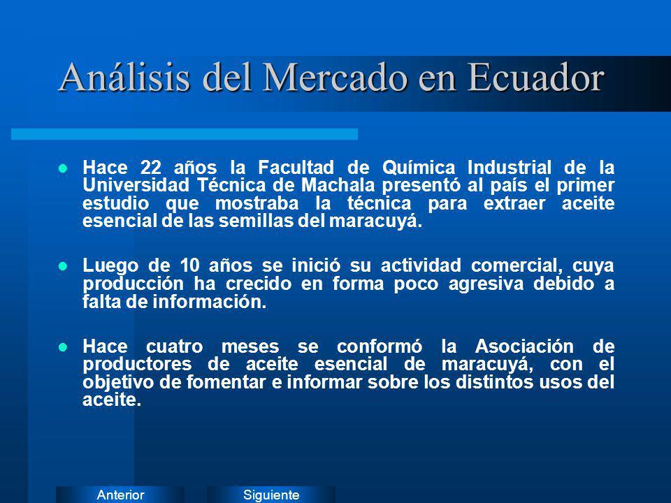 SiguienteAnterior Análisis del Mercado en Ecuador Hace 22 años la Facultad de Química Industrial de la Universidad Técnica de Machala presentó al país