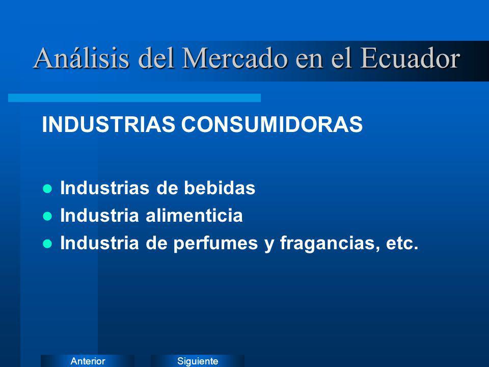 SiguienteAnterior Análisis del Mercado en el Ecuador INDUSTRIAS CONSUMIDORAS Industrias de bebidas Industria alimenticia Industria de perfumes y fraga