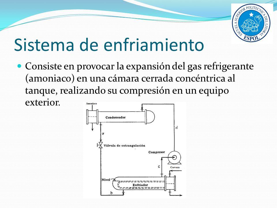 Sistema de enfriamiento Consiste en provocar la expansión del gas refrigerante (amoniaco) en una cámara cerrada concéntrica al tanque, realizando su c