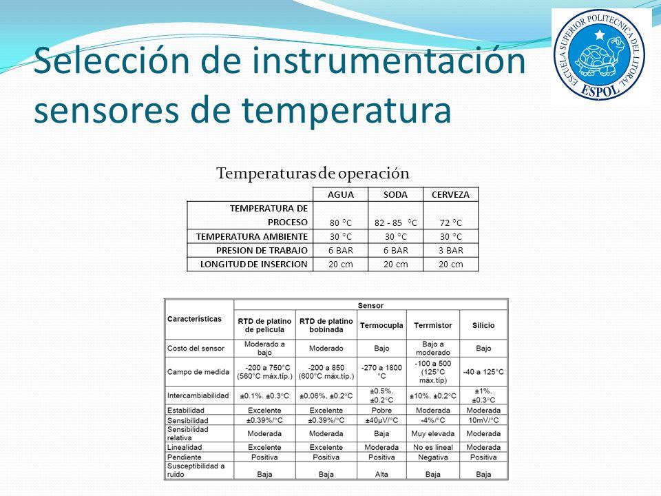 Selección de instrumentación sensores de temperatura AGUASODACERVEZA TEMPERATURA DE PROCESO 80 °C82 - 85 °C72 °C TEMPERATURA AMBIENTE 30 °C PRESION DE