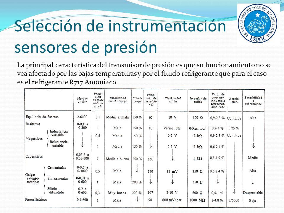 Selección de instrumentación sensores de presión La principal característica del transmisor de presión es que su funcionamiento no se vea afectado por
