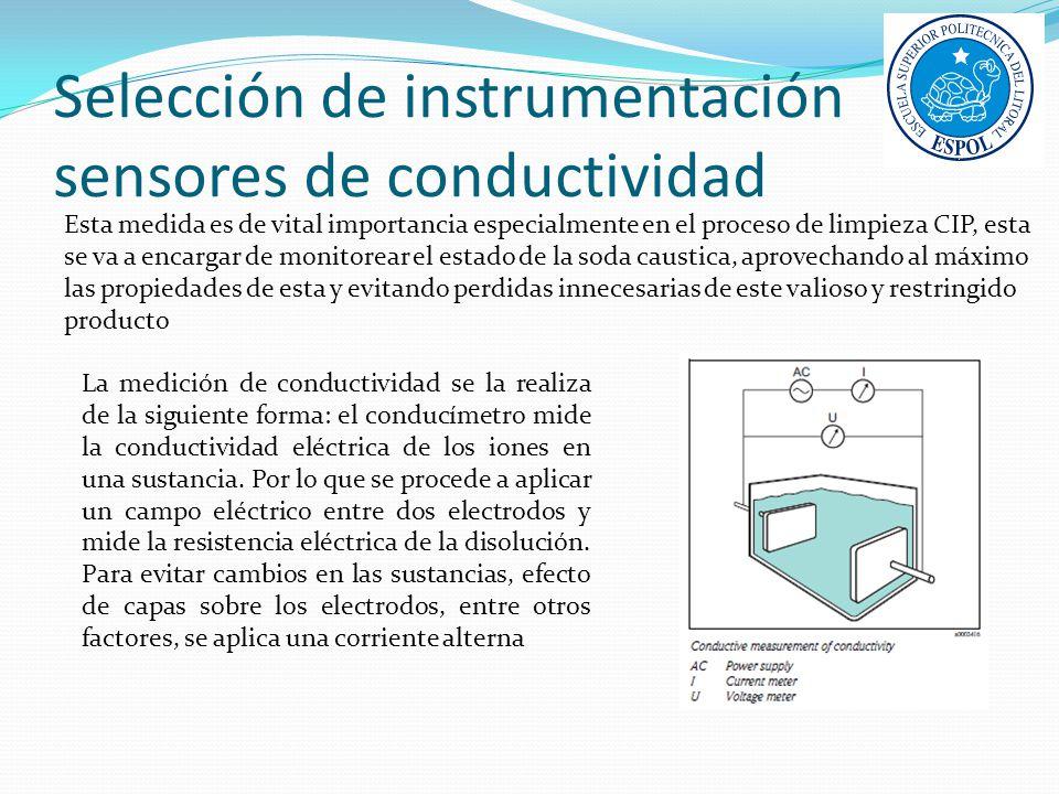 Selección de instrumentación sensores de conductividad Esta medida es de vital importancia especialmente en el proceso de limpieza CIP, esta se va a e