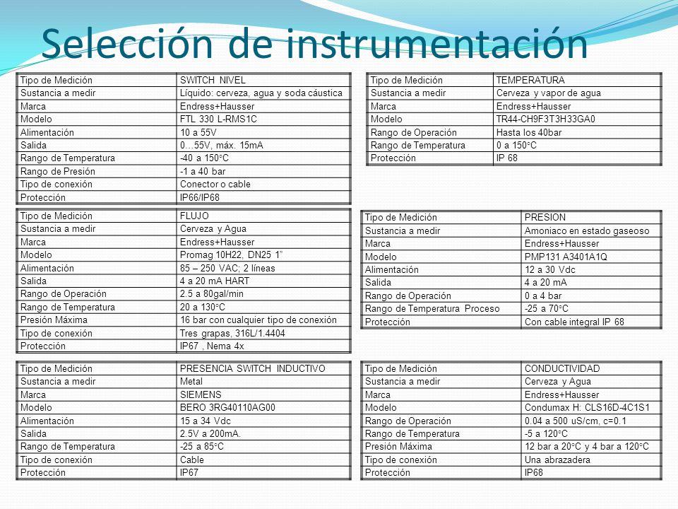 Tipo de MediciónSWITCH NIVEL Sustancia a medirLíquido: cerveza, agua y soda cáustica MarcaEndress+Hausser ModeloFTL 330 L-RMS1C Alimentación10 a 55V S