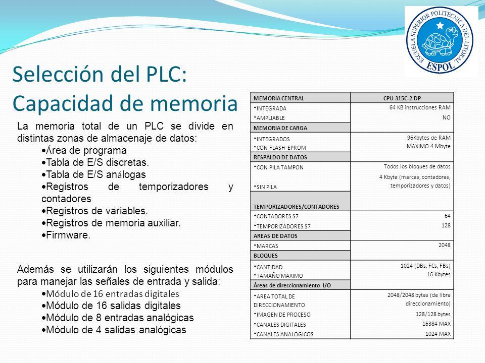 Selección del PLC: Capacidad de memoria La memoria total de un PLC se divide en distintas zonas de almacenaje de datos: Á rea de programa Tabla de E/S