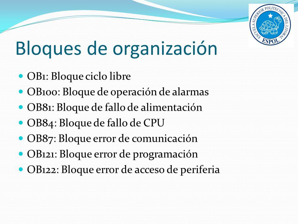 Bloques de organización OB1: Bloque ciclo libre OB100: Bloque de operación de alarmas OB81: Bloque de fallo de alimentación OB84: Bloque de fallo de C
