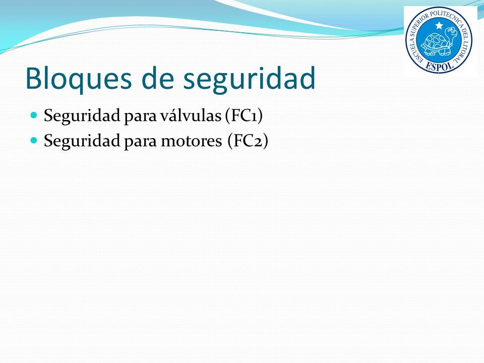 Bloques de seguridad Seguridad para válvulas (FC1) Seguridad para motores (FC2)