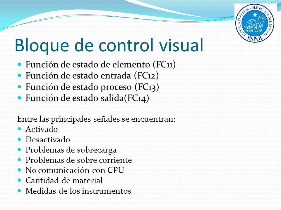 Bloque de control visual Función de estado de elemento (FC11) Función de estado entrada (FC12) Función de estado proceso (FC13) Función de estado sali