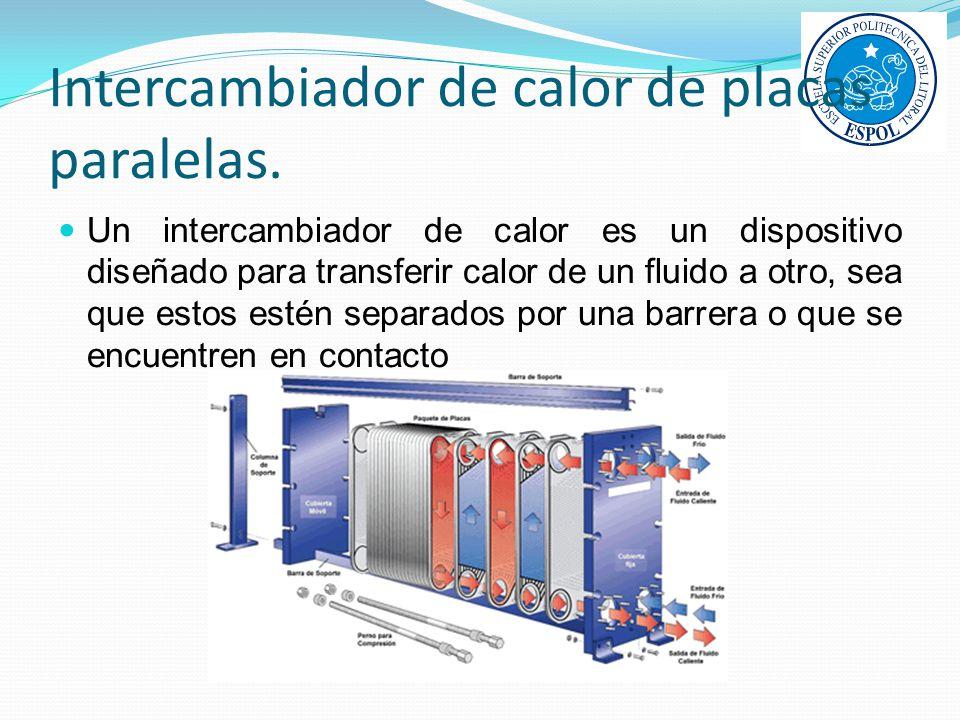 Intercambiador de calor de placas paralelas. Un intercambiador de calor es un dispositivo diseñado para transferir calor de un fluido a otro, sea que
