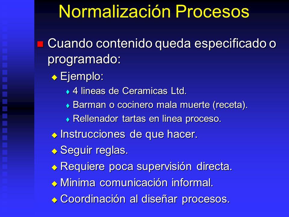 Normalización Procesos Cuando contenido queda especificado o programado: Cuando contenido queda especificado o programado: Ejemplo: Ejemplo: 4 lineas