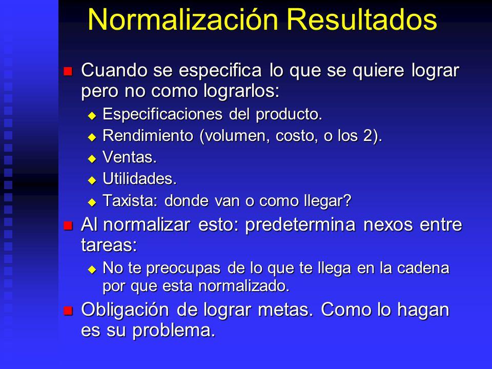 Normalización Resultados Cuando se especifica lo que se quiere lograr pero no como lograrlos: Cuando se especifica lo que se quiere lograr pero no com