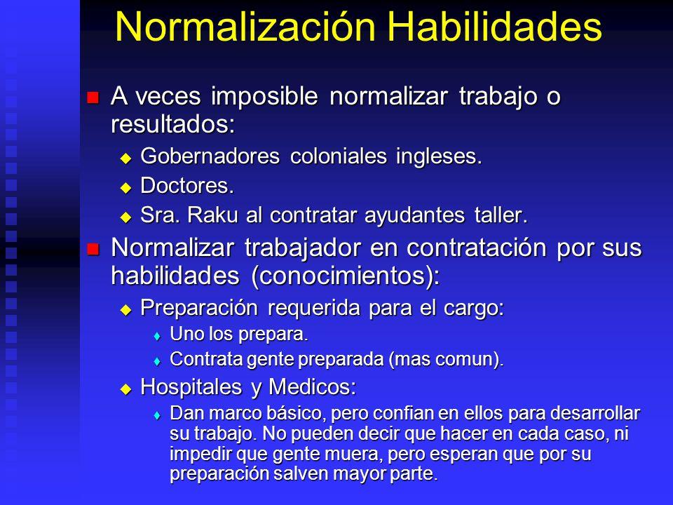 Normalización Habilidades A veces imposible normalizar trabajo o resultados: A veces imposible normalizar trabajo o resultados: Gobernadores coloniale