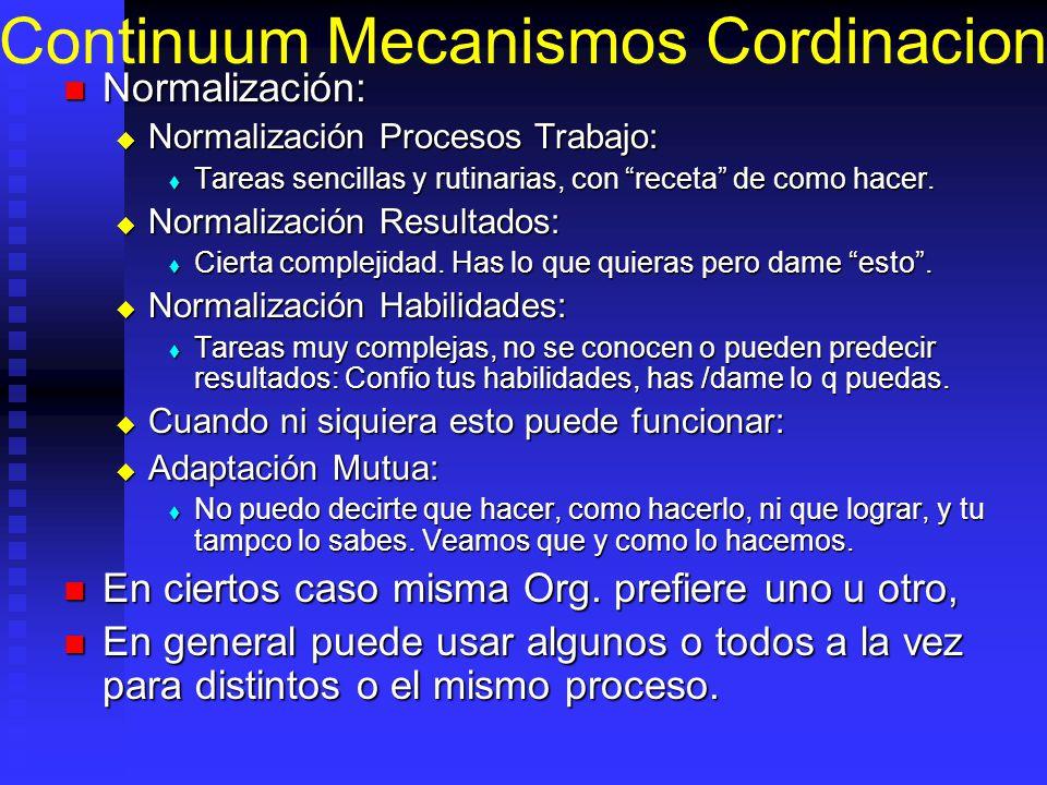 Continuum Mecanismos Cordinacion Normalización: Normalización: Normalización Procesos Trabajo: Normalización Procesos Trabajo: Tareas sencillas y ruti