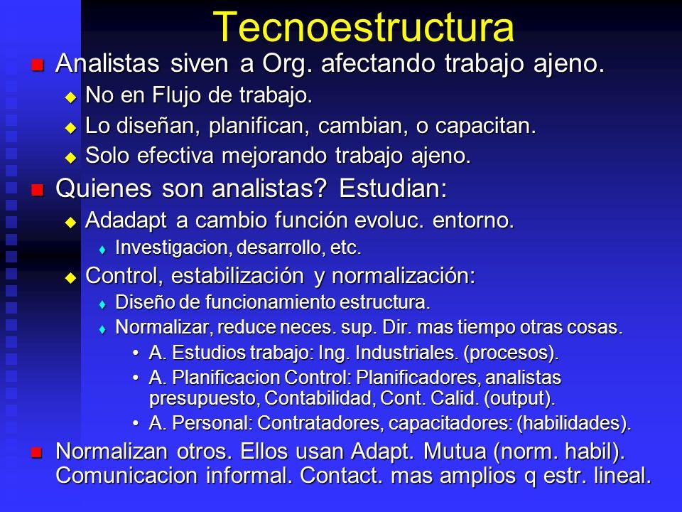 Tecnoestructura Analistas siven a Org. afectando trabajo ajeno. Analistas siven a Org. afectando trabajo ajeno. No en Flujo de trabajo. No en Flujo de