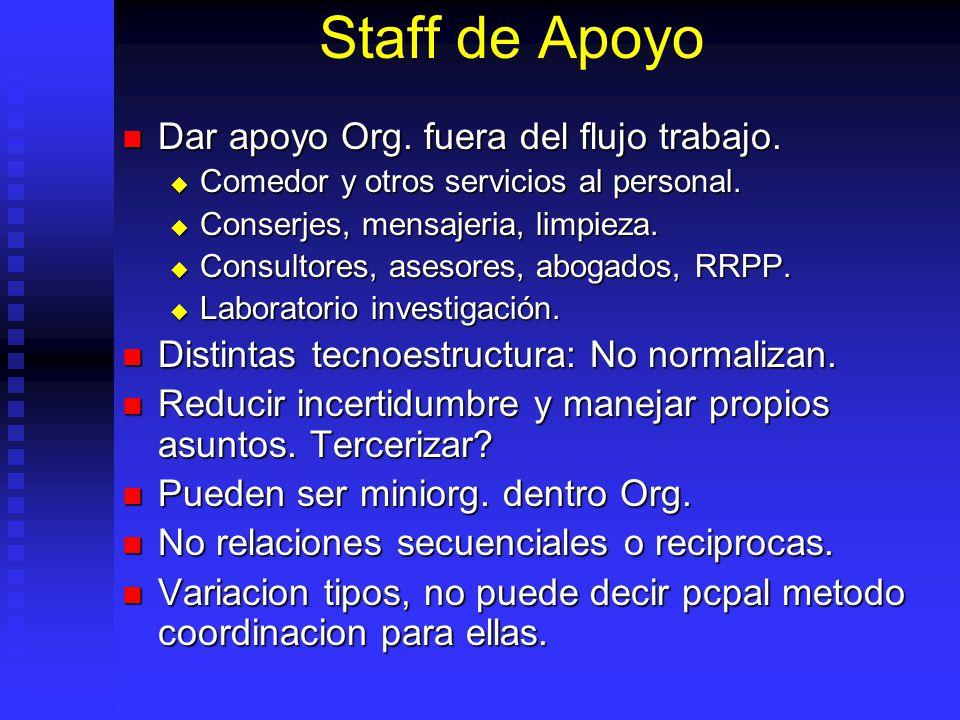 Staff de Apoyo Dar apoyo Org. fuera del flujo trabajo. Dar apoyo Org. fuera del flujo trabajo. Comedor y otros servicios al personal. Comedor y otros