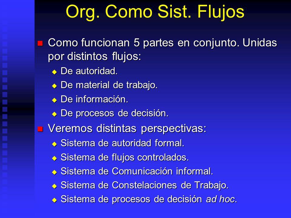Org. Como Sist. Flujos Como funcionan 5 partes en conjunto. Unidas por distintos flujos: Como funcionan 5 partes en conjunto. Unidas por distintos flu