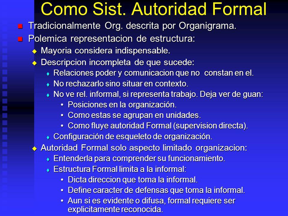 Como Sist. Autoridad Formal Tradicionalmente Org. descrita por Organigrama. Tradicionalmente Org. descrita por Organigrama. Polemica representacion de
