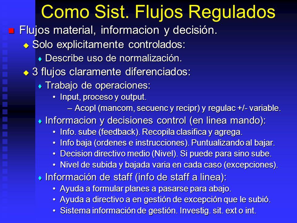Como Sist. Flujos Regulados Flujos material, informacion y decisión. Flujos material, informacion y decisión. Solo explicitamente controlados: Solo ex